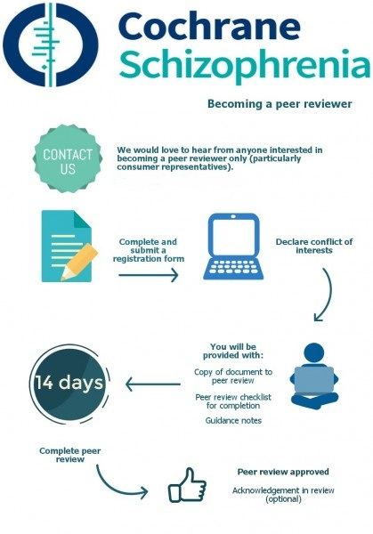Becoming a peer-reviewer